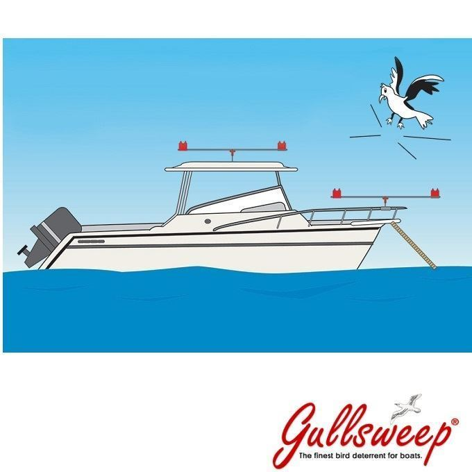 Picture for category Gullsweep Seagull scarer for boats