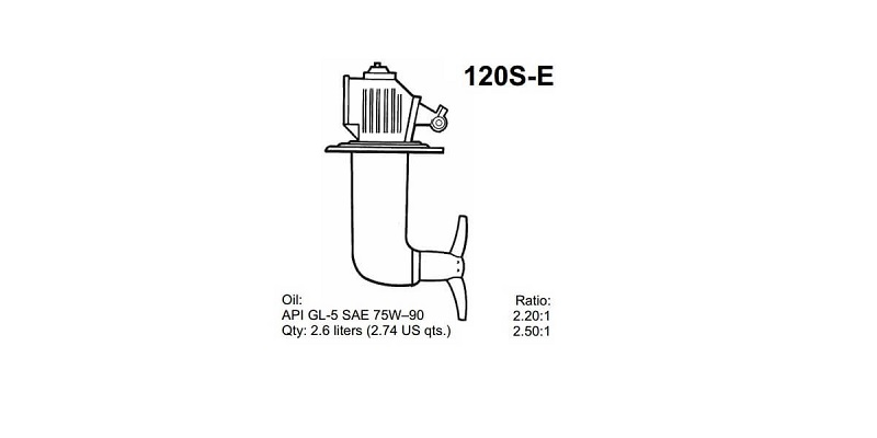 Picture for category TYPE-Volvo Penta 120S-E Series